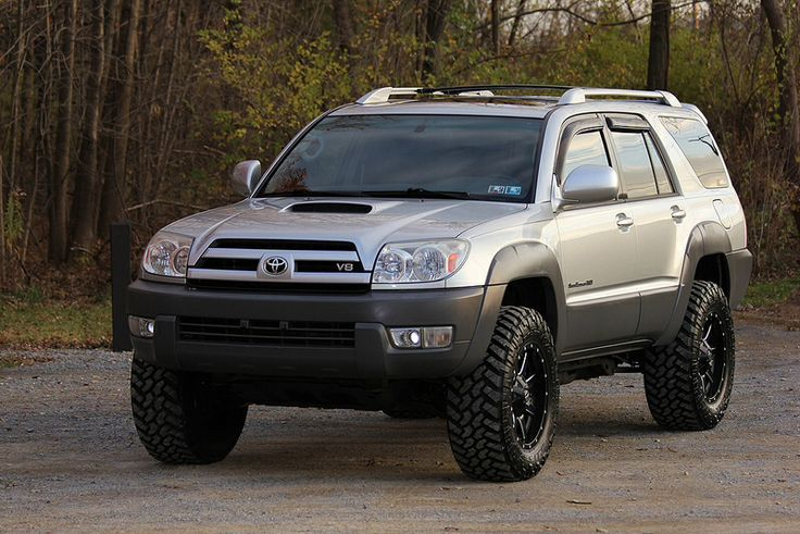 mis toyota View essay - the use of decision support systems (dss) from mis 300 at  american  toyota motor corporation the toyota company operates in the  vehicle.
