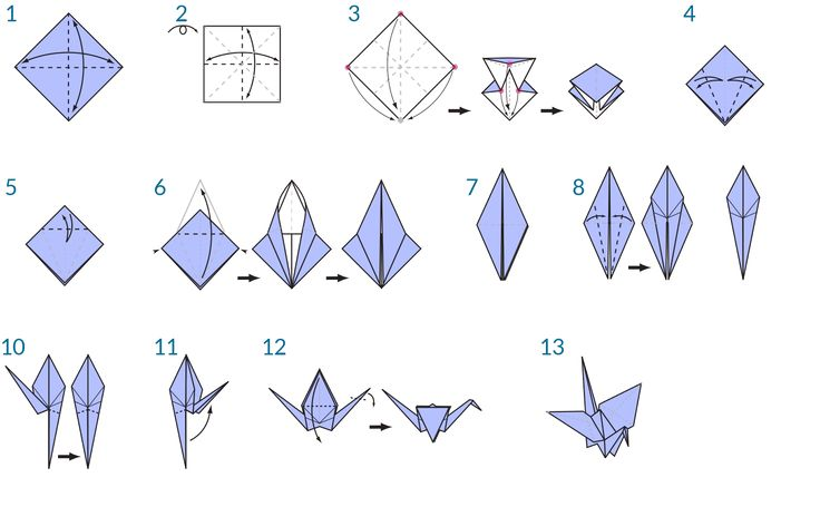 Breathtaking Crane Origami : Origami Crane Instructions  Crafts    Origami Cranes  Crane Origami Easy Crane Origami Instructions