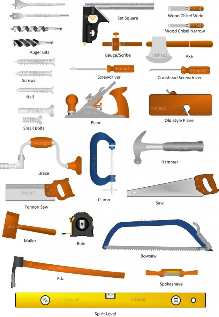 Carpenters Hand Tools List There are plenty of helpful ideas pertaining to your wood working undertakings at http://www.woodesigner.net