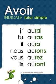 futur simple du verbe avoir - Takes me back to my French class days.