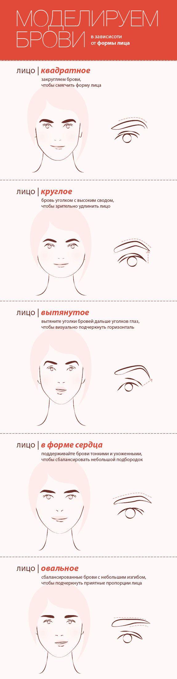 Очень интересная инфографика о том, как с помощью формы бровей подчеркнуть выгодные черты вашего лица! http://www.yapokupayu.ru/blogs/post/infografika-modeliruem-brovi