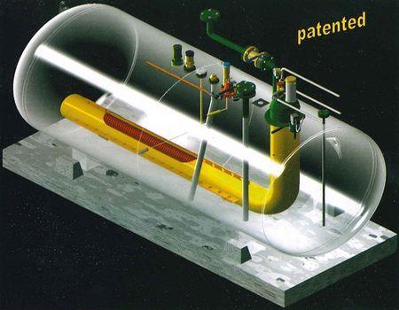 Δεξαμενές υγραερίου PLINOXOTAR με εσωτερικό εναλλάκτη για υπόγεια τοποθέτηση