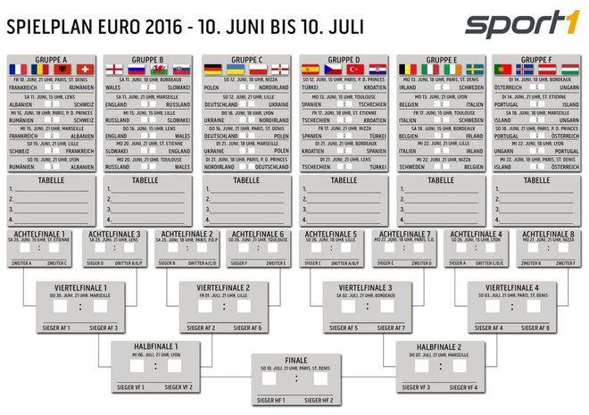 Fußball-EM 2016 Spielplan als PDF zum Ausdrucken auf sport1.de