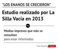 Infografía: Estudio realizado por La Silla Vacía en 2013 acerca del panorama de los Medios Digitales en Colombia-