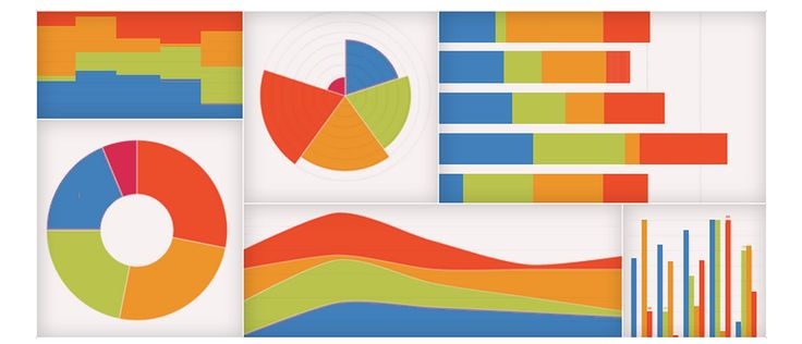 12 Javascript Charting Libraries To Build Interactive Charts
