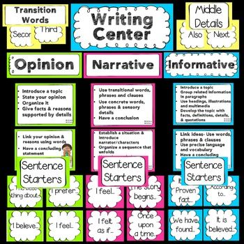 Writing Center Kit 4th & 5th Grades Common Core Writing