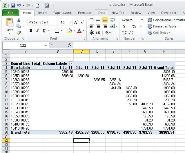 Create The Pivot Table And Then Click Any Cell In The Pivot Table On Which You Want To Base The Chart In This Example The Data Is Found Pivot Table Excel