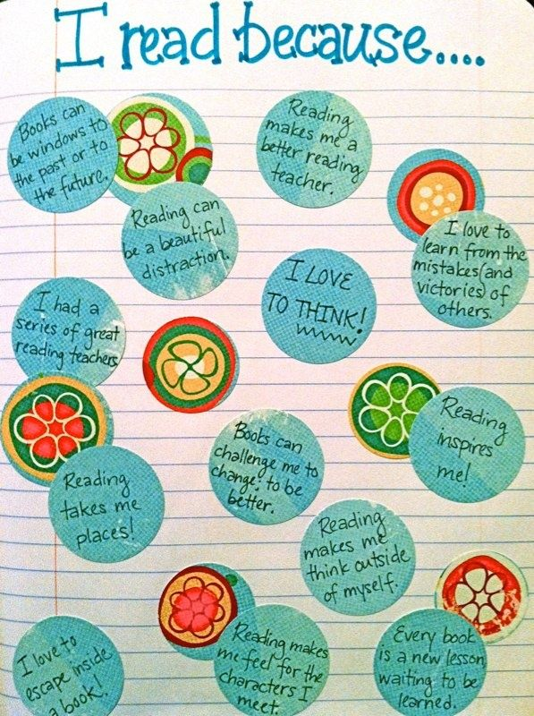 Loves this for a Reading Journal entry...can be added to as the year progresses