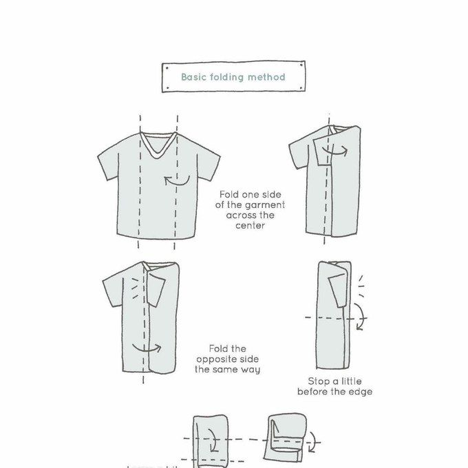 Marie Kondo | Konmari | Basic Tshirt folding method