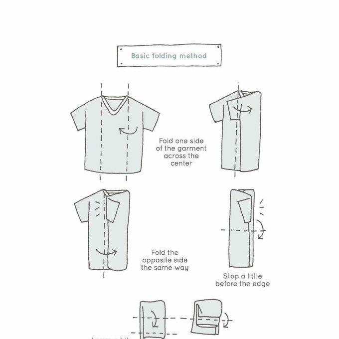 Marie Kondo   Konmari   Basic Tshirt folding method