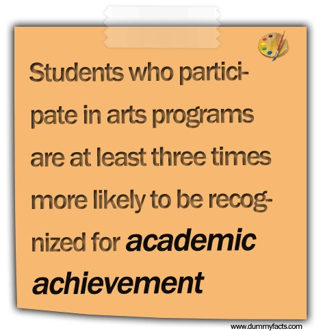 http://www.dummyfacts.com/students-who-participate-in-arts-programs-are-at-least-three-times-more-likely-to-be-recognized-for-academic-achievement/