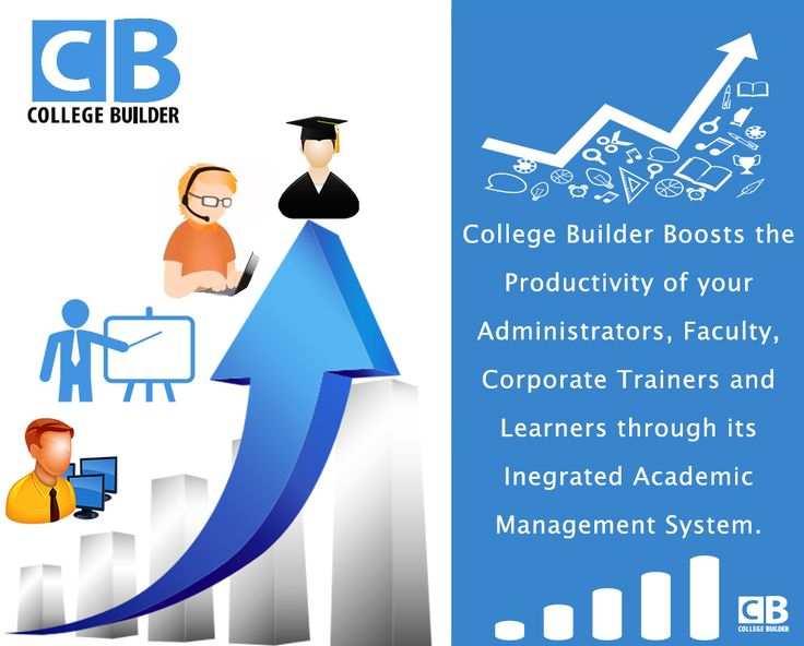 College Builder Boosts the Productivity of your Administrators, Faculty, Corporate Trainers and Learners through its Integrated Academic Management System.