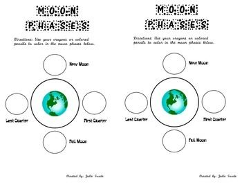 I use this activity for students to glue into their interactive notebook. Students use crayons or colored pencils to color in the 4 major moon phases. Supports 3rd grade Virginia Science SOL.*****************************************************************************Follow Me so you can grab my flash freebies! (Click the star near The Techie Teacher icon)You can also follow me on:FACEBOOKMy Techie Teacher Blog