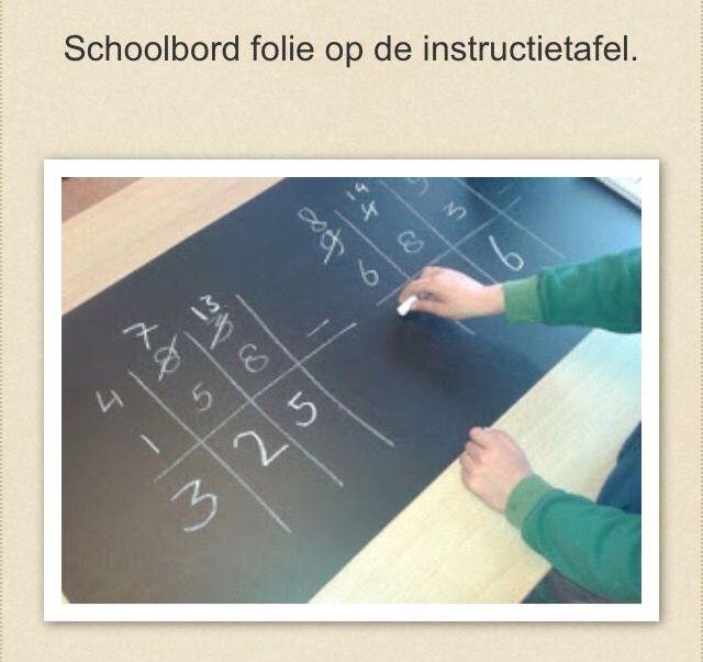 Dat is handig: schoolbordfolie op de instructietafel