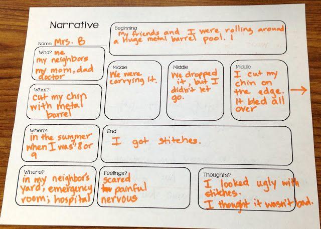 Narrative Writing - Prewriting