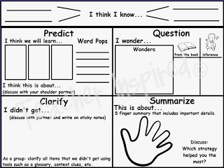 Reciprocal Teaching Freebie from  Teacher Inspired  http://teacherinspired.blogspot.com/p/freebies.html   Adapted from the work of Lori Oczkus author of Reciprocal Teaching at Work. ( IRA, 2010)