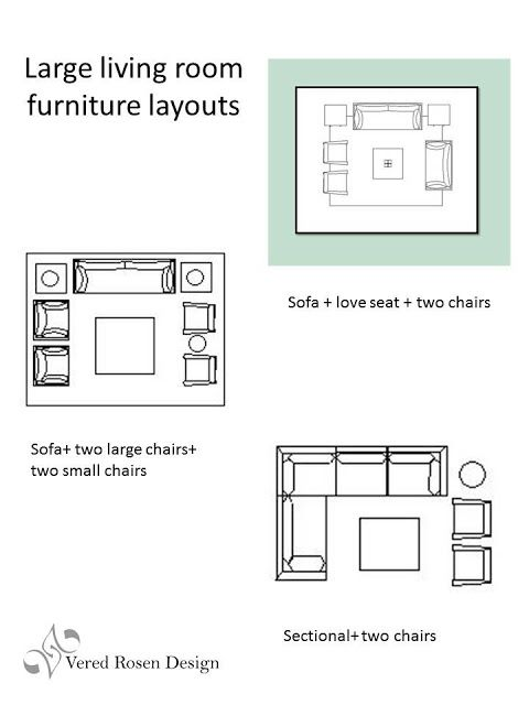 Pin it! most popular medium to large living room furniture layout ideas. Vered Rosen Design  www.veredrosendesign.com http://veredrosendesign.blogspot.com/2012/04/whats-most-common-designer-seating.html http://www.houzz.com/pro/veredrosendesign/__public
