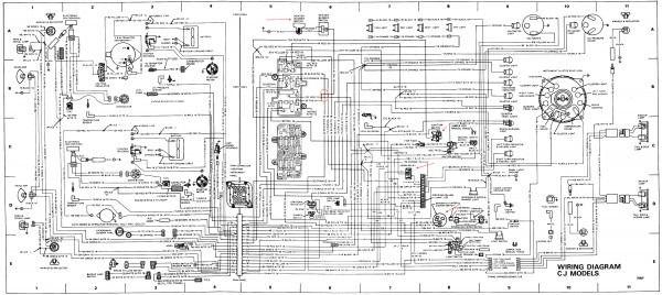 82 jeep wiring diagram  description wiring diagrams mine
