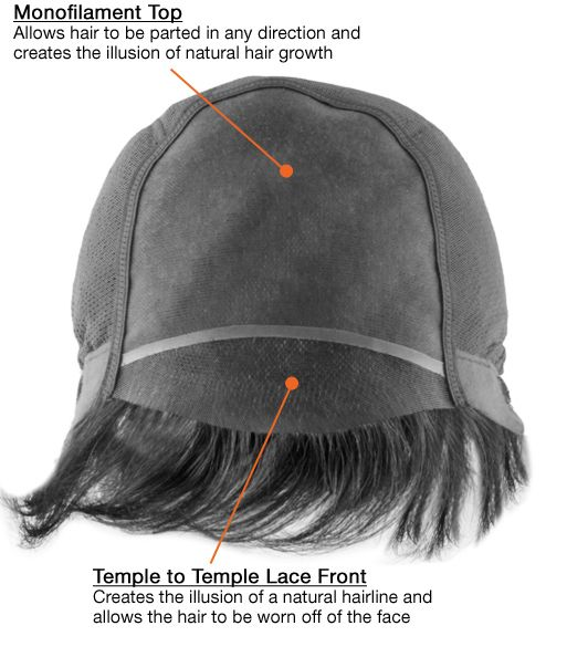 Cleveland wig cap - by ellen wille wigs - 100% hand made - available in SA at www.humanhairtraders.com