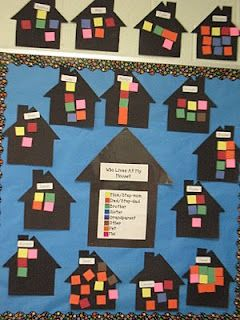 Mrs. Morrow's Kindergarten: Beginning of the Year Fun!  Who lives at my house