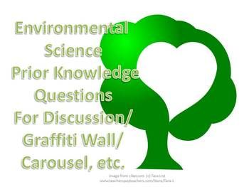 essays environmental pollution