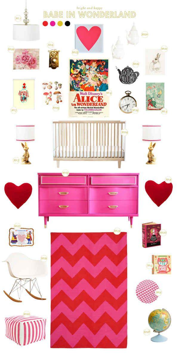 alice in wonderland baby room ideas