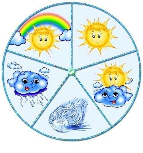 красивые картинки для календаря погоды женственный