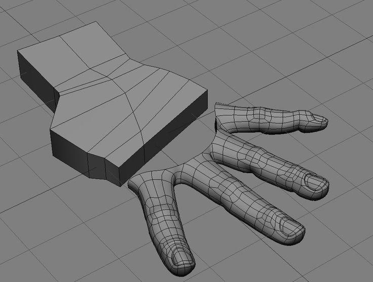 human hand topology 1-4