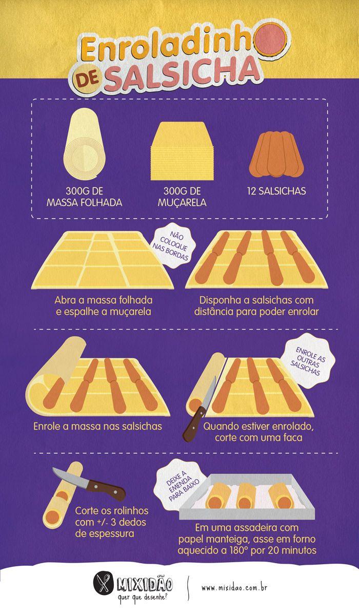 Infográfico receita de denroladinho de salsicha, um petisco muito rápido e fácil de fazer.