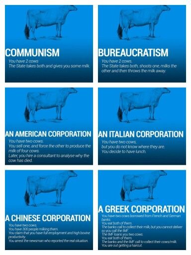 world economics explainedby cows out to lunch