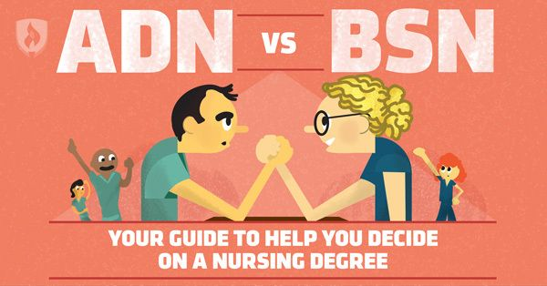 bsn nursing vs rn nursing Wgu's accredited online rn to bsn nursing bachelor's degree is a flexible, reputable, and affordable program for working nurses.