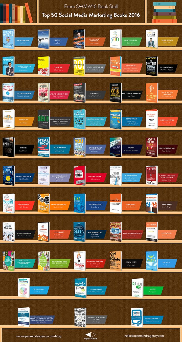 [Infographic] Top 50 Social Media Marketing Books 2016 - from SMMW16 Book Stall. For a complete list, visit [Click on Image] #omagency #smmw16 #books