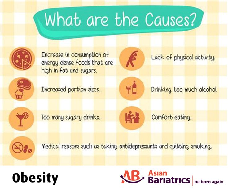 causes and solutions of obesity Obesity is an epidemic in the united states this condition puts people at a higher risk for serious diseases, such as type 2 diabetes, heart disease, and cancer according to the centers for.