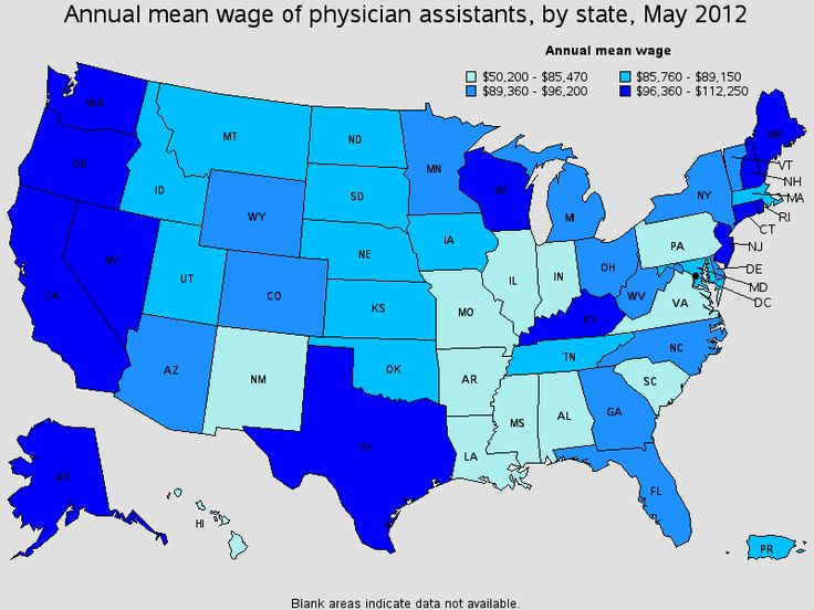 Physician Assistants Medical billing and coding