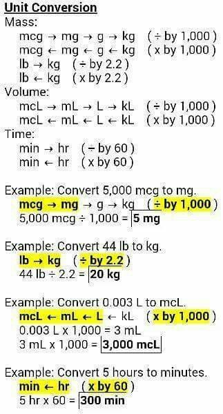 Worksheets Medical Math Worksheets medical math worksheets 17 best images about maybe i can make nursing fun on pinterest for nurses templates and medical