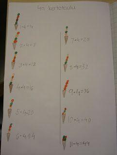 Open ideat: 2lk. matematiikka