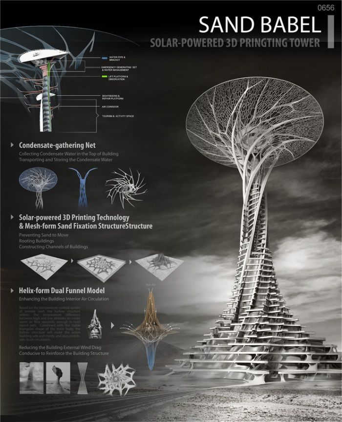 Sand Babel: Solar-powered 3D Printed