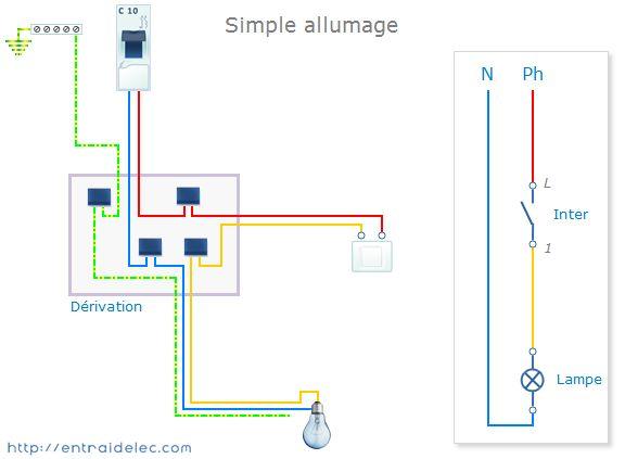 25 best images about technique de construction on - Schema electrique simple allumage ...