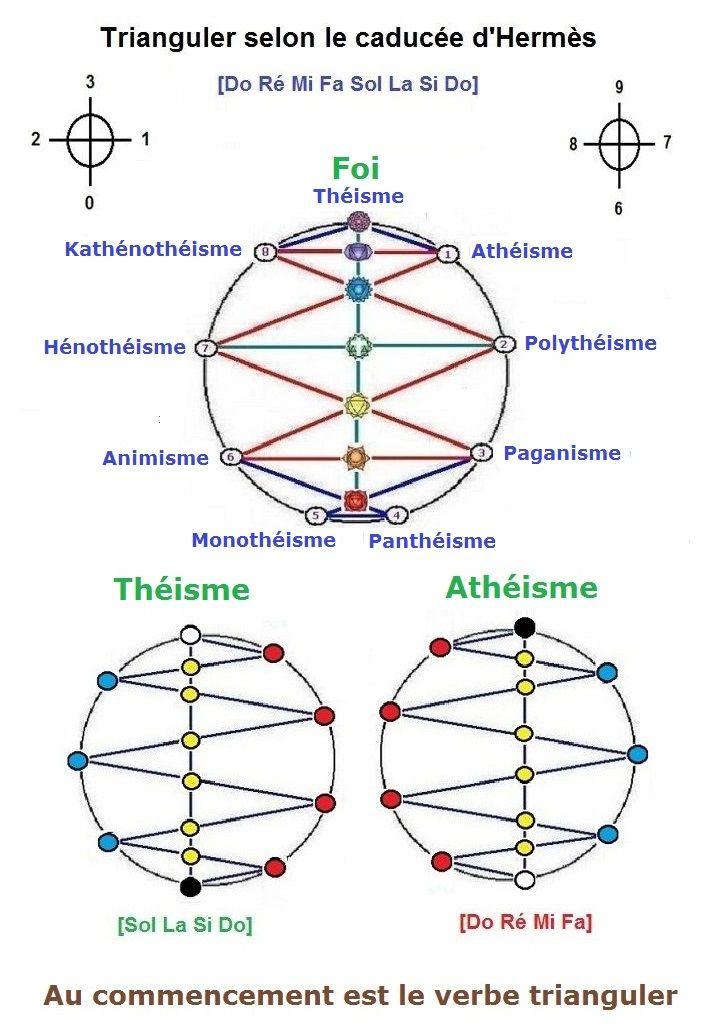 Les différentes formes d'Athéisme  - Page 2 D48787587a92aab1f79b25c94e58168e