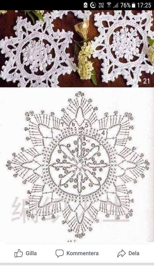 Pin de Clara Torres en Natividad | Navidad, Tejidos y Corazones