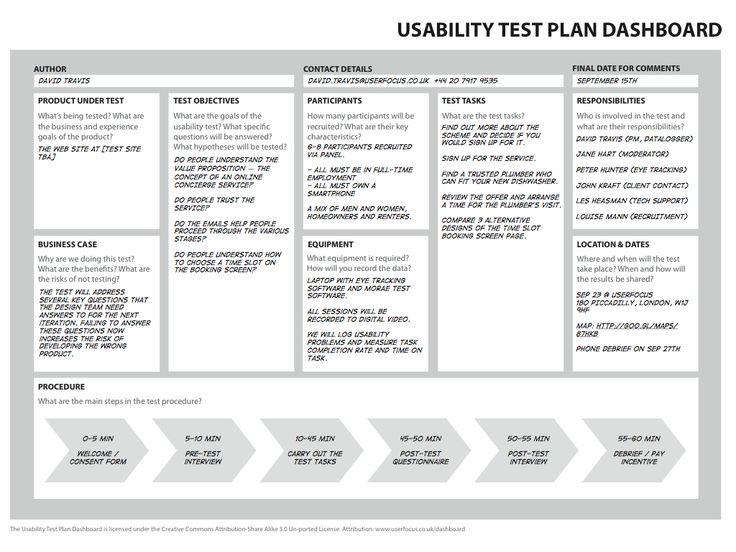 Usability Test Plan Dashboard