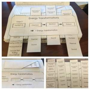 Energy Transformations Interactive Science Journal and Notebook Activity.