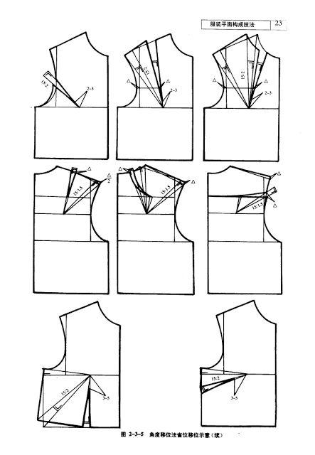 darts #sewing #patternmaking