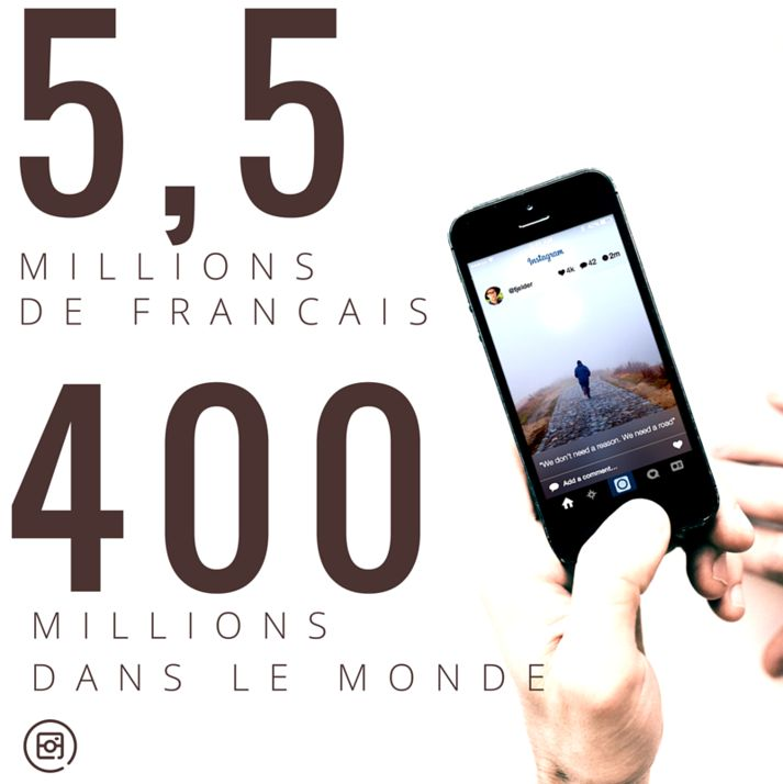 Instagram France #community #manager #graphique #cm #socialmedia #video #youtube #france #youtuber #infographic #infographie #infographic