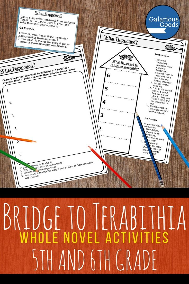 Engage your students in Bridge to Terabithia by Katherine Paterson with this whole novel resource. This resource allows 5th grade and 6th grade students to retell the novel, explore different elements and explore their own connections to the novel. Perfect for English Language Arts classrooms and teachers #galariousgoods