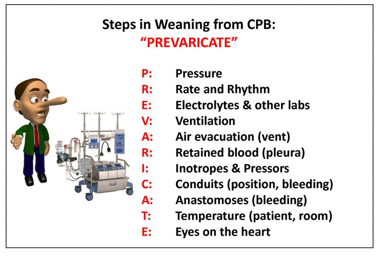 """#Medmonics-Monday: Steps in Weaning from Cardiopulmonary Bypass: """"PREVARICATE"""" #CTSURGERY #cardiology"""