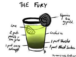 Avenger Cocktails: The Fury
