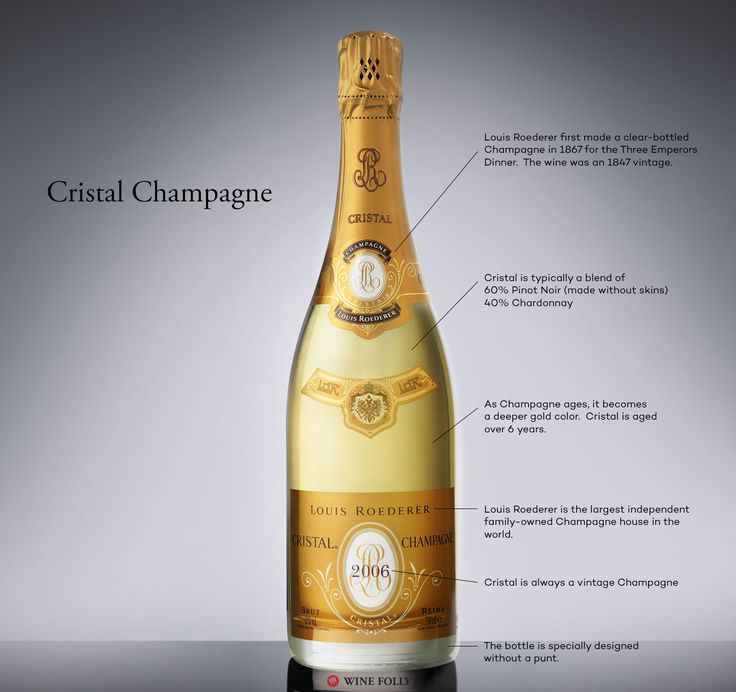 Why does Cristal have the reputation of one of the world's best Champagnes? The $150 Champagne was once the darling of kings and tsars, and then it became Jay-Z's favorite wine.