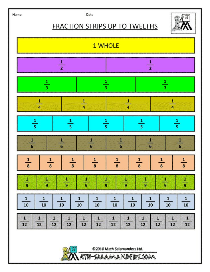 Fraction Bar Worksheetfree Printable Math Worksheets Kindergarten – Fraction Strip Worksheet