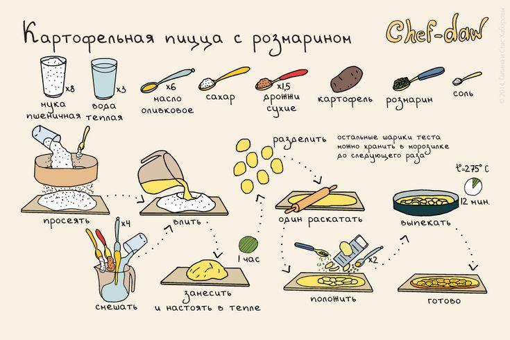 chef_daw_kartofelnaya_pizza_s_rosemarin